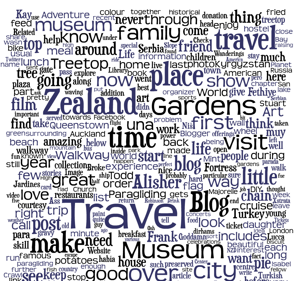 travel blogger tag cloud